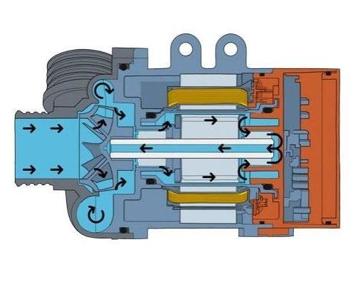 Comment vérifier le bon fonctionnement de la pompe à eau?